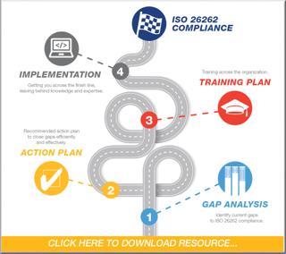ISO 26262 Gap_Rap Analysis Resource Download.png