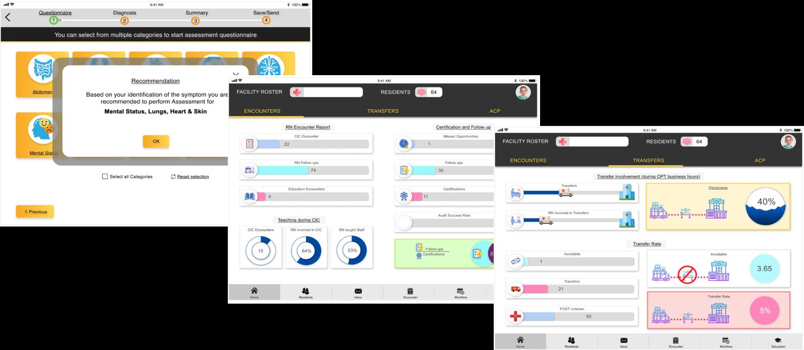 Workplace Tracking + Analytics